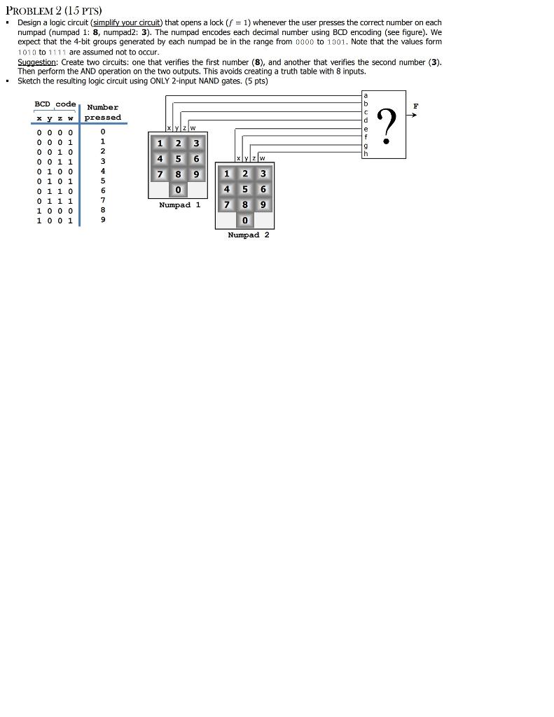 PROBLEM 2 (15 PTS) · Design a logic circuit (simplify your circuit)