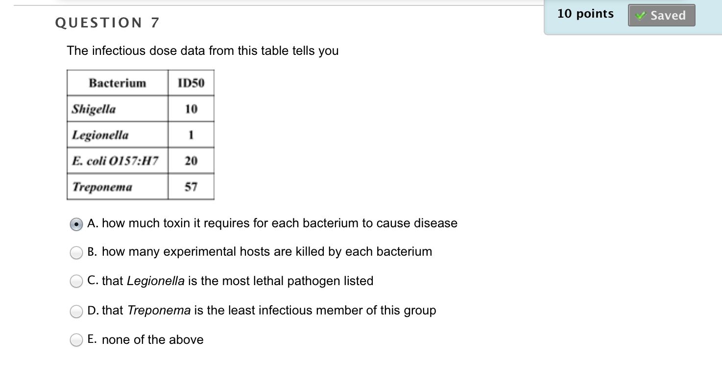 Solved: QUESTION 7 The Infectious Dose Data From This Tabl ...  Solved: QUESTIO...