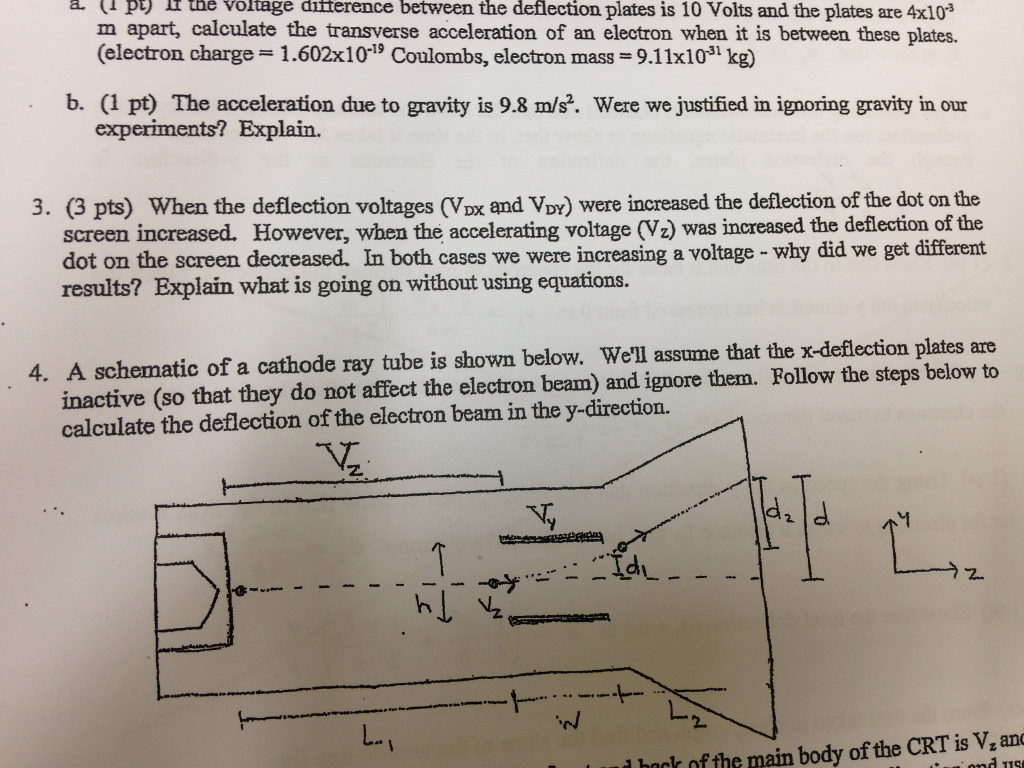 Solved When The Deflection Voltages V Dx And Dy Were Crt Screen Schematic A L Pty Voltage Plates Is 10 Volts Are 4x103