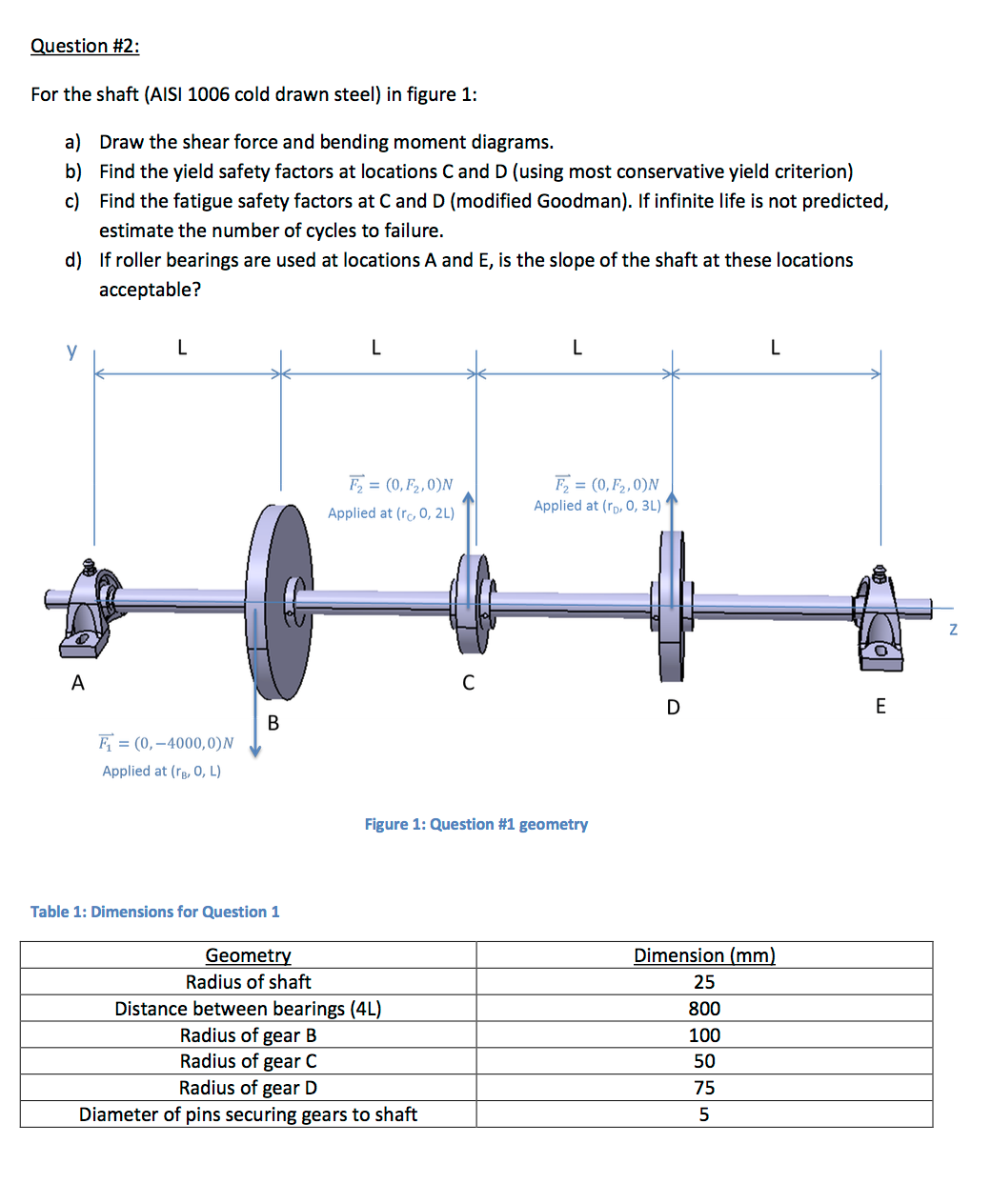 For The Shaft Aisi 1006 Cold Drawn Steel In Figu Draw Bending Moment And Shear Force Diagrams Cheggcom