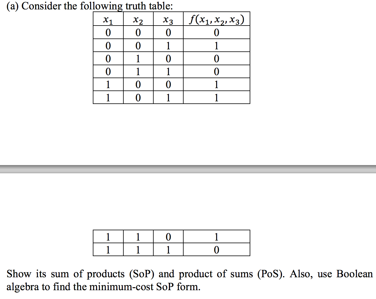 Solved: (a) Consider The Following Truth Table: Show Its S
