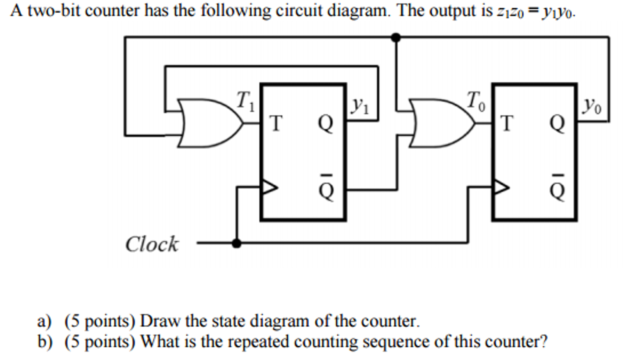 A two-bit counter has the following circuit diagra