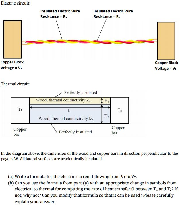 Pleasing Solved Heat Transfer Question Ohms Law In The Diagram Wiring Cloud Staixuggs Outletorg