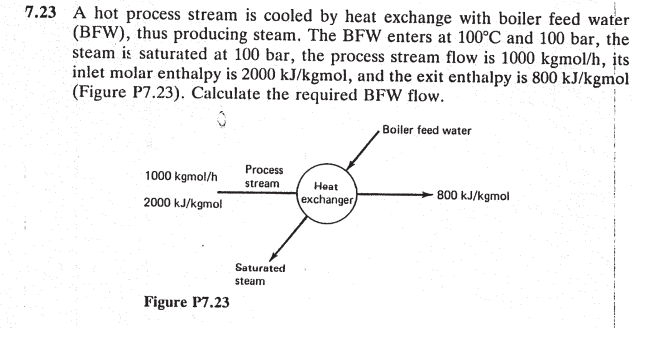 Solved: A Hot Process Stream Is Cooled By Heat Exchange Wi ...