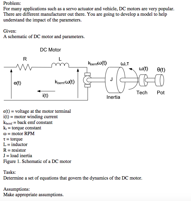 Solved: Problem: For Many Applications Such As A Servo Act