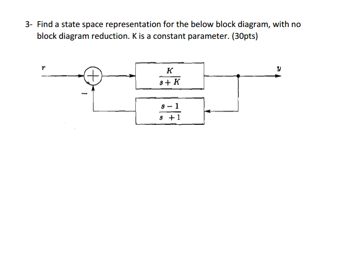 solved find a state space representation for the below bl rh chegg com block diagram to state space representation simulink block diagram state space