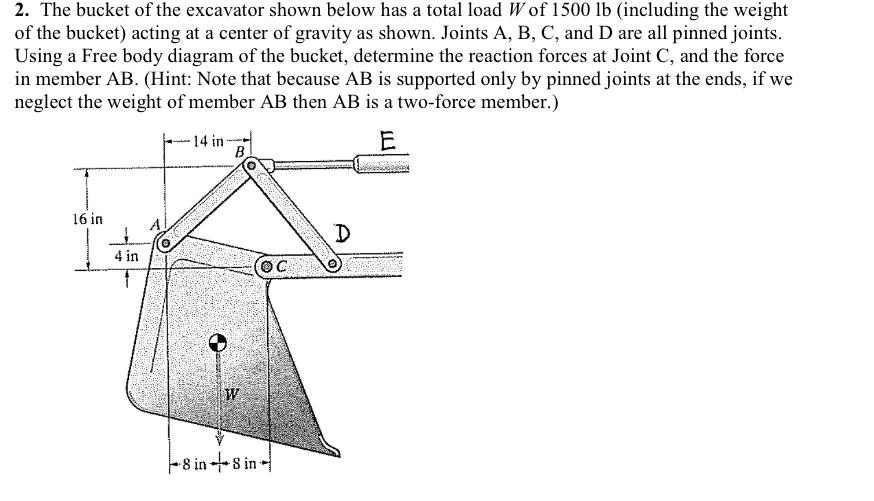 Free Body Diagram Of Excavator Diy Wiring Diagrams