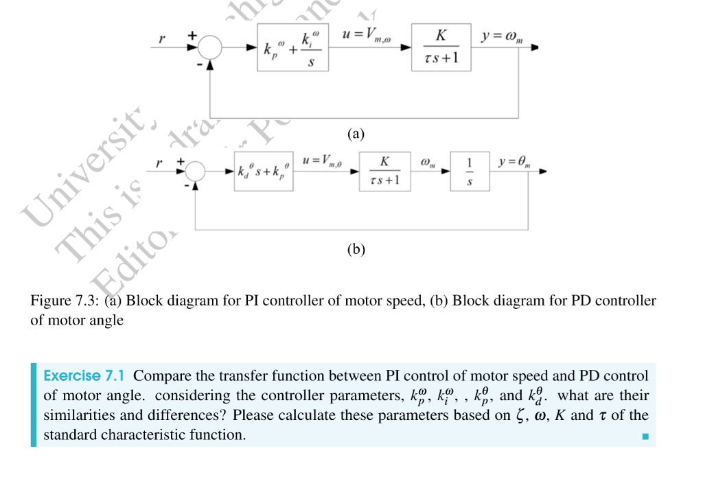 Solved mo y ts 1 figure 73 a block diagram for pi mo y ts 1 figure 73 a block diagram ccuart Gallery