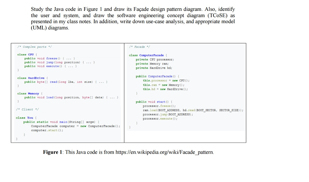 Solved Study The Java Code In Figure 1 And Draw Its Facad