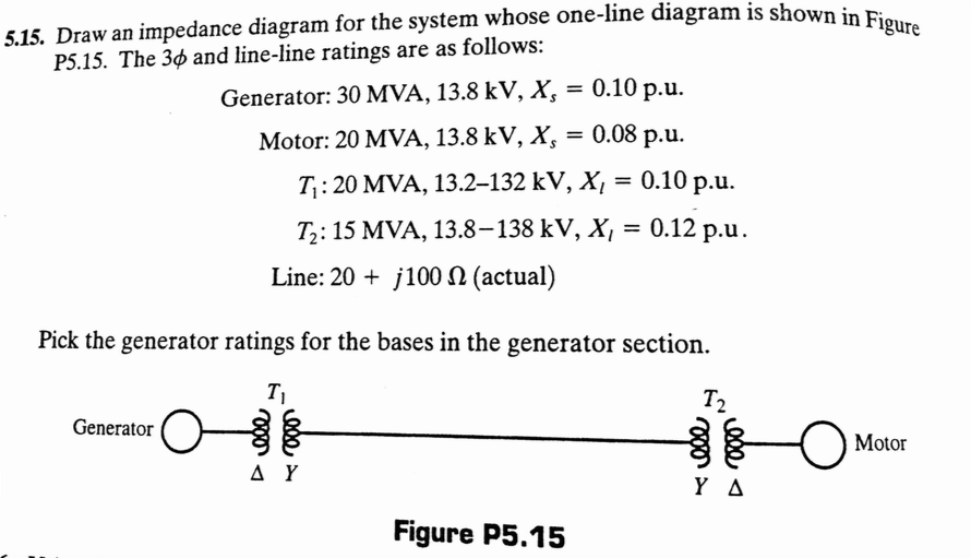 Solved Draw An Impedance Diagram For The System Whose One