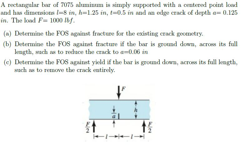 A Rectangular Bar Of 7075 Aluminum Is Simply Suppo