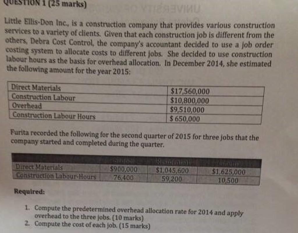 Solved: Little Ellis-Don Inc , Is A Construction Company T