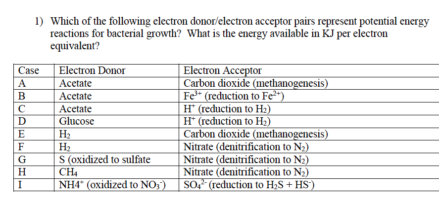 Solved: Which Of The Following Electron Donor/electron Acc