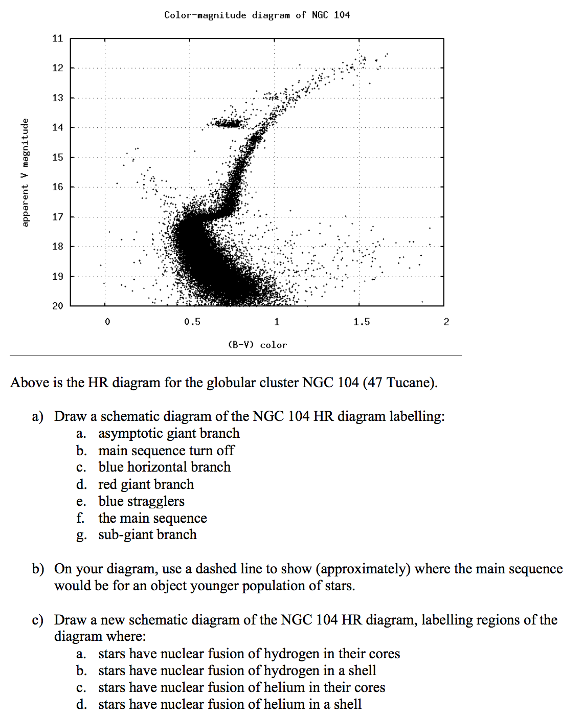 above is the hr diagram for the globular cluster n