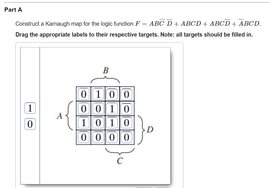karnaugh map How to construct karnaugh maps and use them for circuit minimisation step by step examples.