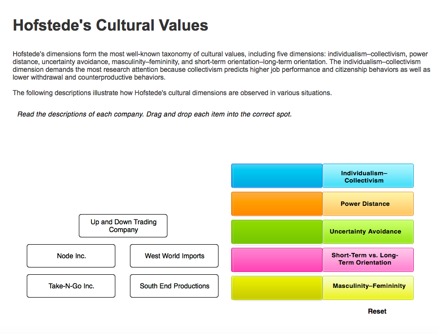 cultural values of polish and turkish employees Etik ve i̇ş davraniş kurallari (turkish) supplier code of conduct our supplier code of conduct , referenced in the ethics clause of all new purchase orders, expresses the expectations we hold for our suppliers, and mirrors the standards we set for our own employees, board of directors, and other business associates.