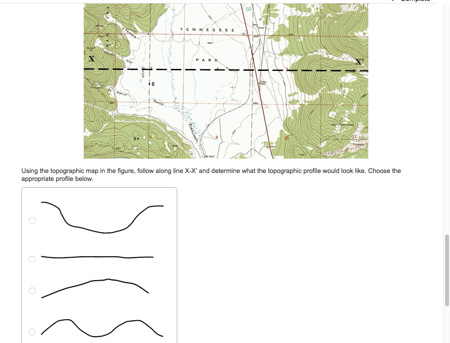 Solved: TENNESSEE PAR K Using The Topographic Map In The F ...