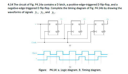 P414b By Drawing The Waveforms Of Signals 414 Circuit Fig P414a Contains A D Latch Positive