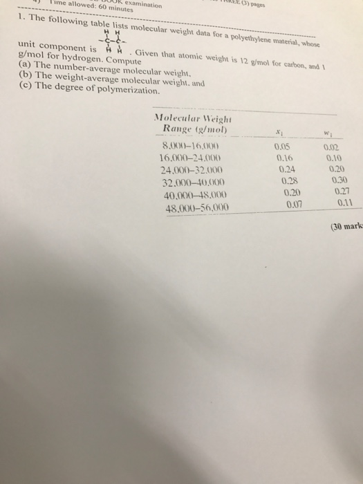 Solved: The Following Table Lists Molecular Weight Data Fo ...