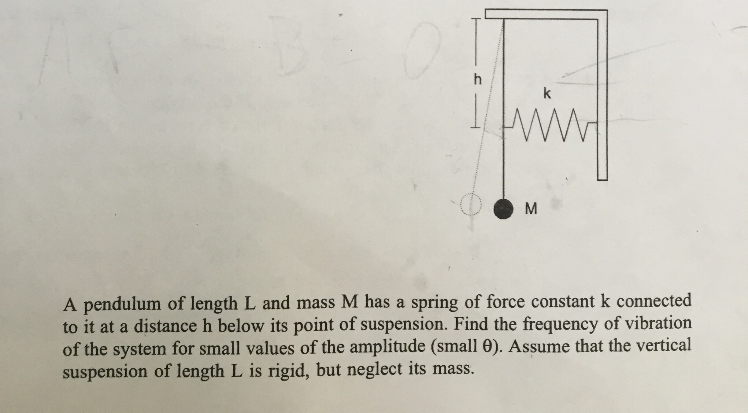 A pendulum of length L and mass M has a spring of