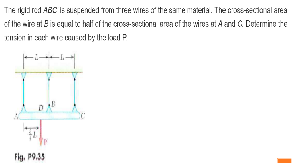 mechanical engineering archive com the rigid rod abc is suspended from three wires of the same material the cross