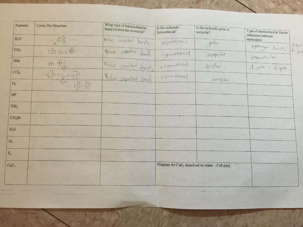 Solved: Formula Lewis Dot Structure H2O CO2 HBr H. ..Br: C ...