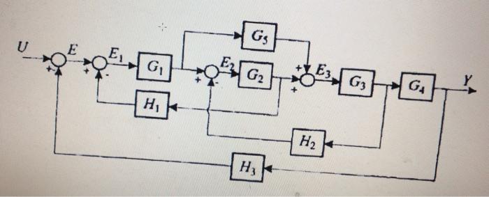 Solved Using Block Diagram Algebra Rule Dont Use Masons Chegg