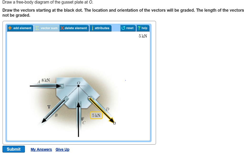 Solved Draw A Free Body Diagram Of The Gusset Plate At O