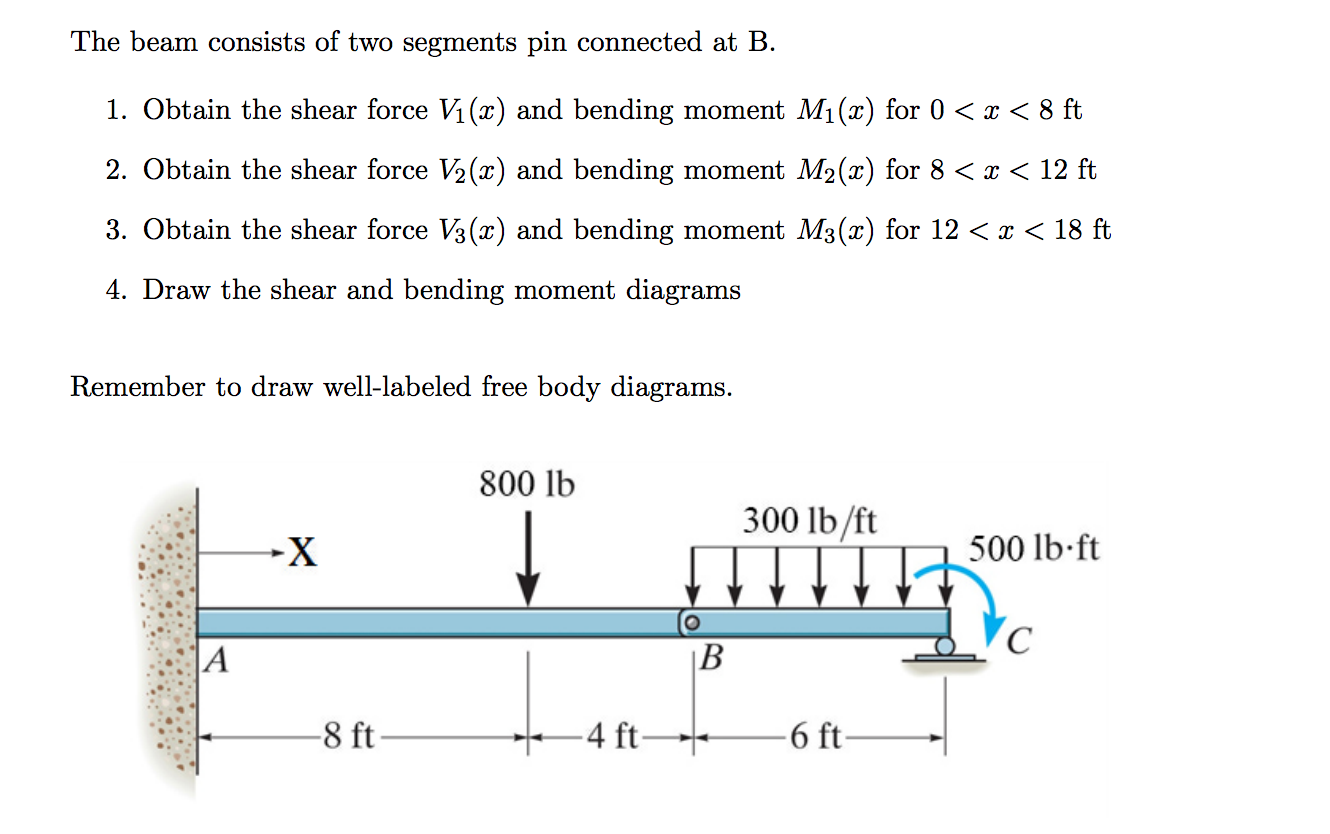 Solved The Beam Consists Of Two Segments Pin Connected At Diagrams For Beams Bending Moment And Shear Force Diagram Calculator B 1 Obtain Draw