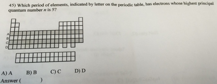 Solved Which Period Of Elements Indicate By Letter On Th