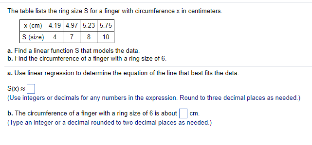 Solved: The Table Lists The Ring Size S For A Finger With