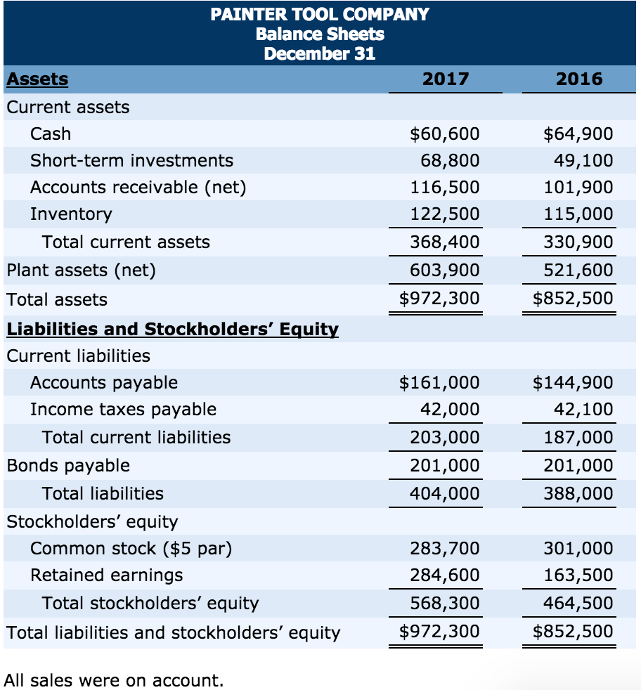 income statement questions and answers pdf
