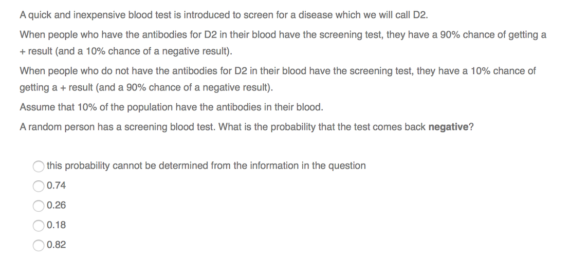 Solved: A Quick And Inexpensive Blood Test Is Introduced T