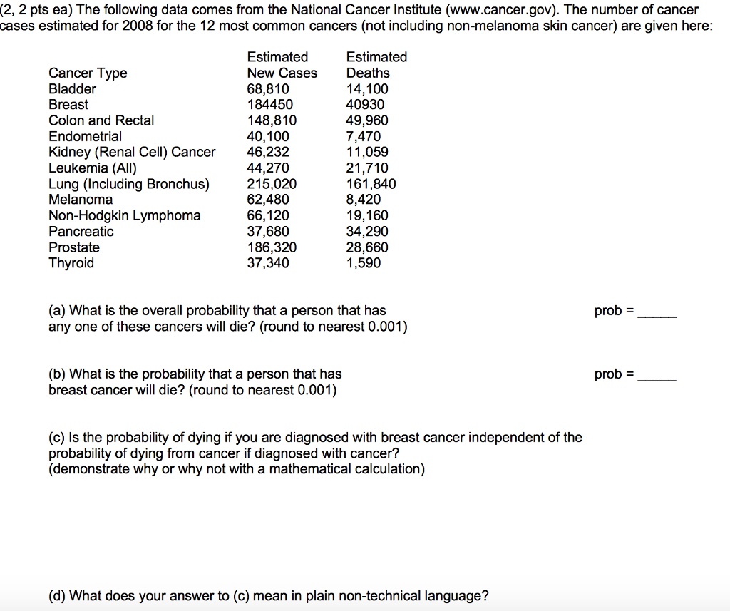 (2, 2 pts ea) The following data comes from the National Cancer Institute  question ...
