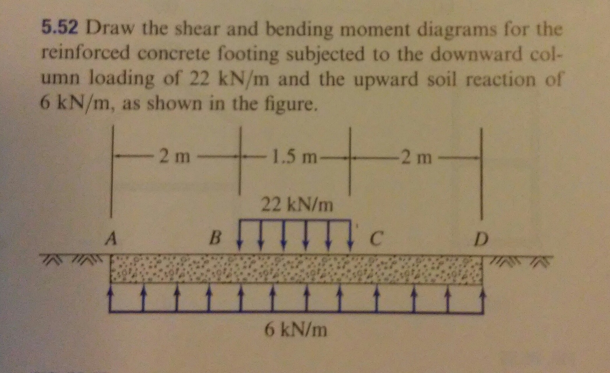 Solved Draw The Shear And Bending Moment Diagrams For Transcribed Image Text See More Show