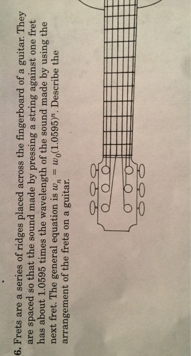 Solved Frets Are A Series Of Ridges Placed Across The Fin