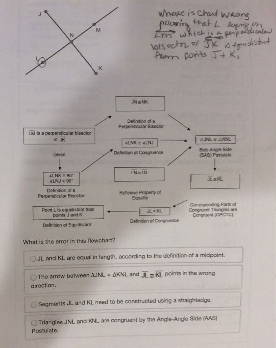 Solved What Is The Error In This Flowchart Jl And Kl Are