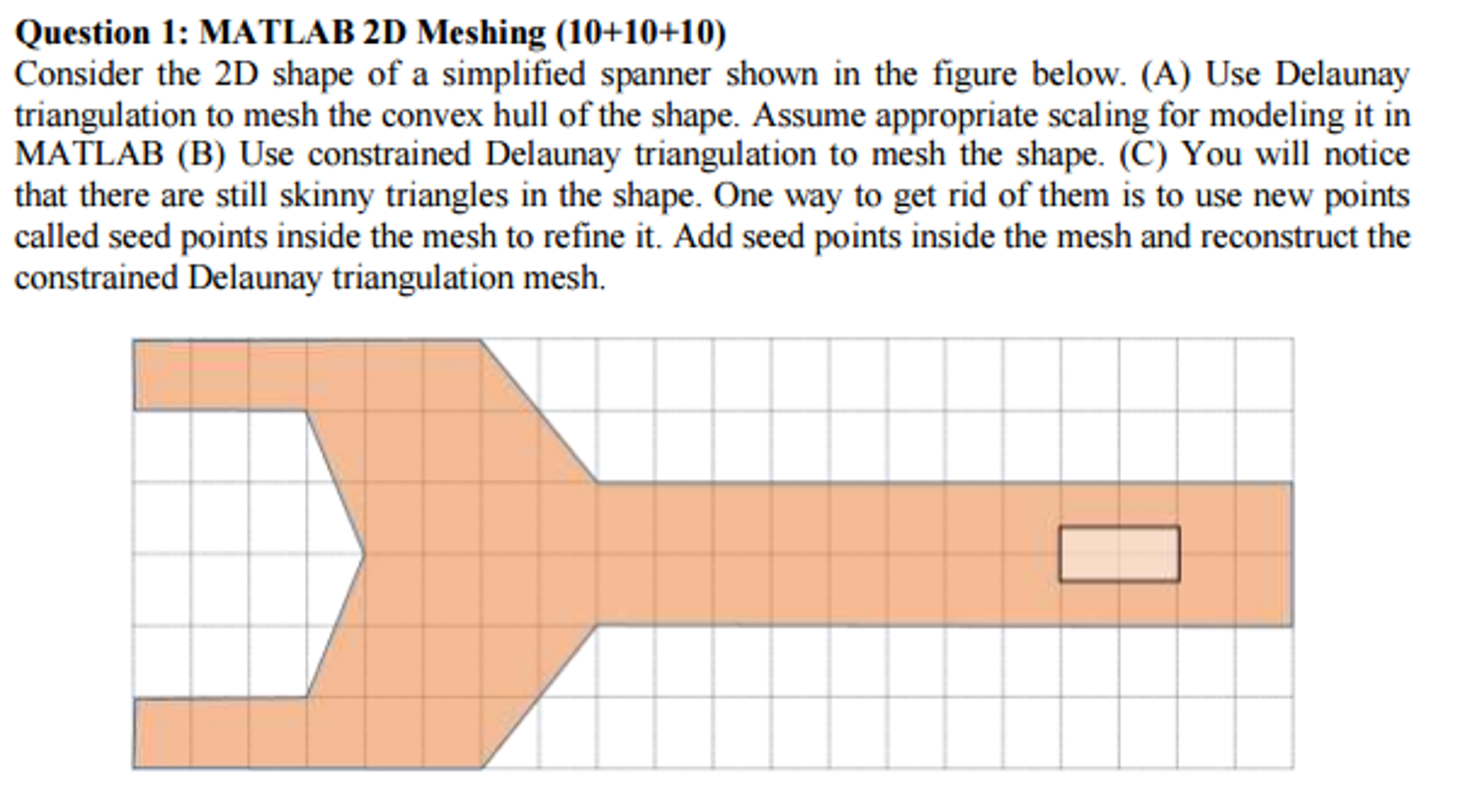 Solved: Consider The 2D Shape Of A Simplified Spanner Show