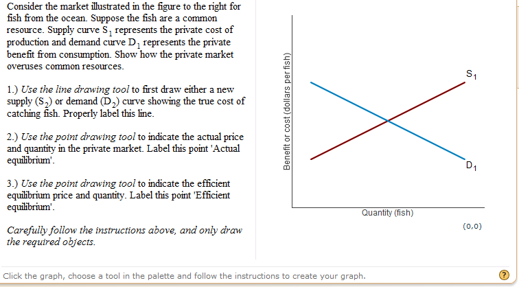 Lines Are Used In Art To Indicate : Solved consider the market illustrated in figure to t
