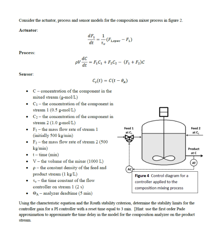 Consider The Actuator, Process And Sensor Models F