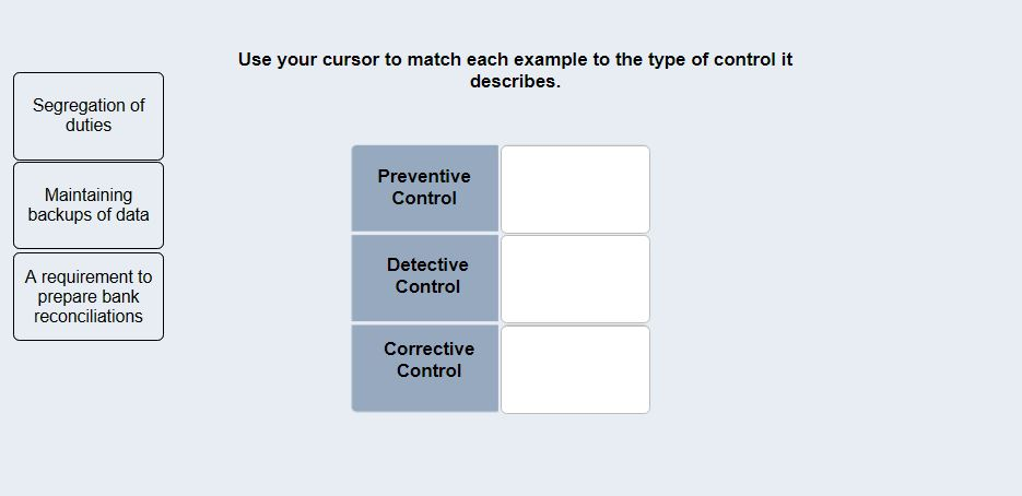 Solved: 1  A Type ___ Report Assesses The Controls And The