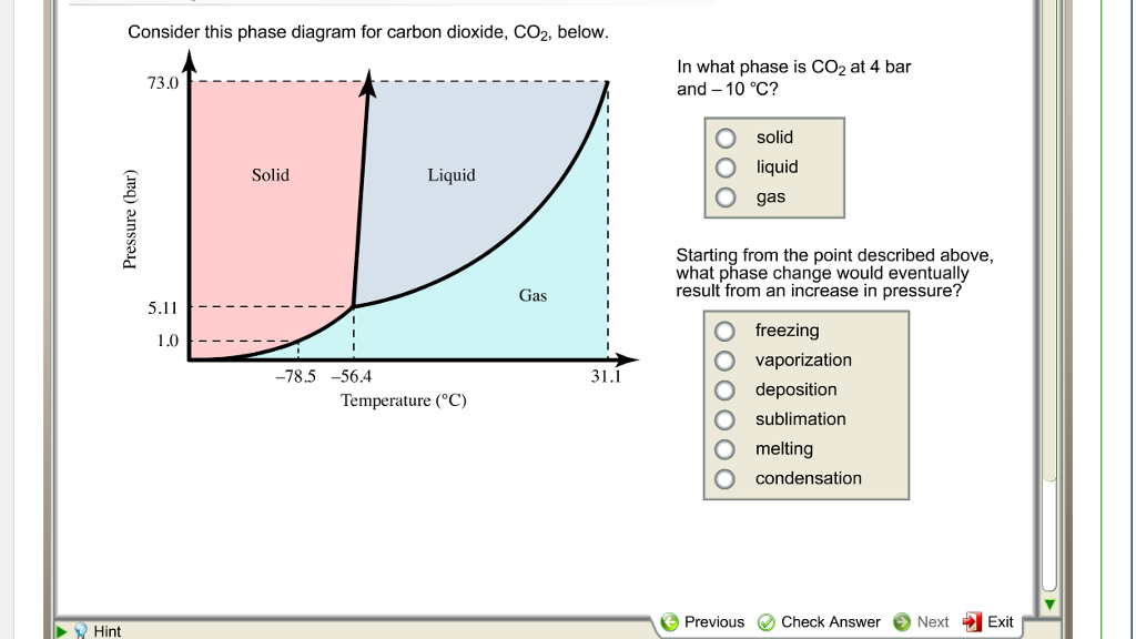 Solved Consider This Phase Diagram For Carbon Dioxide Co