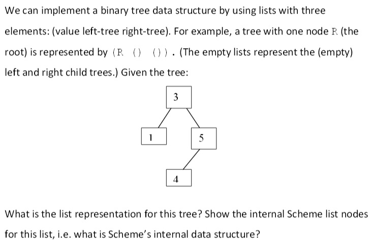 Solved: We Can Implement A Binary Tree Data Structure By U