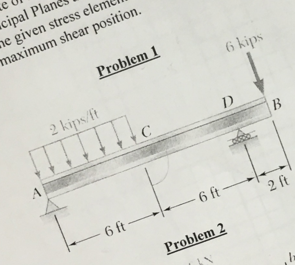 Solved Draw The Shear Force And Bending Moment Diagrams F Diagram Maximum Problem I Stress Position Kips 6 2