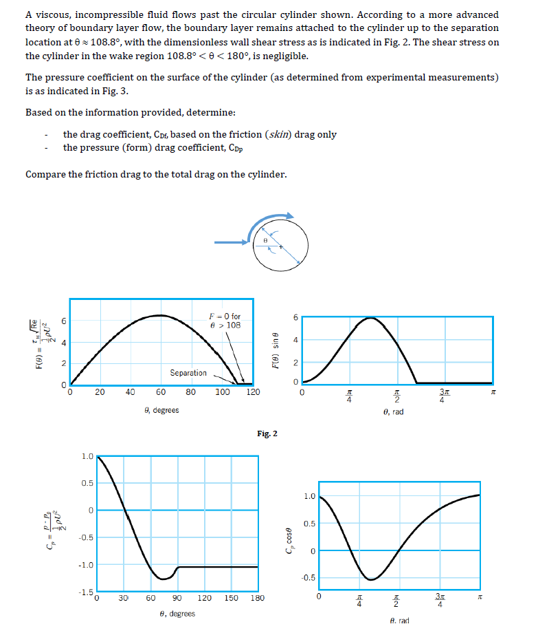 flow past a circular cylinder Numerical simulation of flow past a circular cylinder undergoing figure-eight-type motion: oscillation amplitude effect qasem m al-mdallal abstract—this paper presents a computational study of.