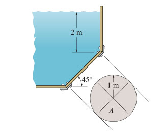 2 m 45°  sc 1 st  Chegg & Solved: The Circular Steel Plate A Is Used To Seal The Ope ...