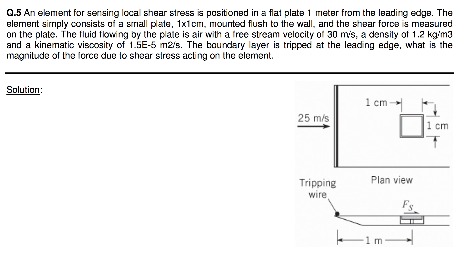 Solved Q5 An Element For Sensing Local Shear Stress Is P Q Meter Image Positioned In A