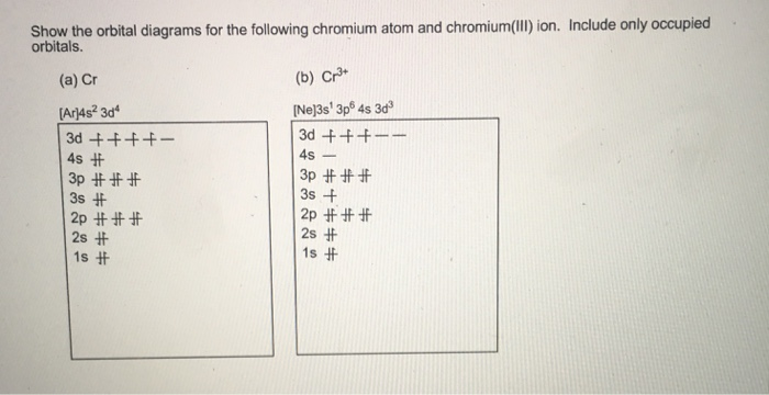 solved show the orbital diagrams for the following chromi rh chegg com Iron Atom Diagram Iron Atom Diagram