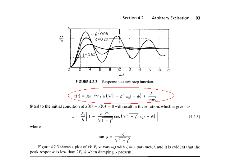 How Did We Get The Circled Equation:(Theory Of Vib... | Chegg.com