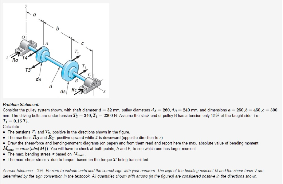 Solved: Consider The Pulley System Shown, With Shaft Diame